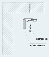 Установка горизонтальных жалюзей - www.pikdesnogorsk.ru.