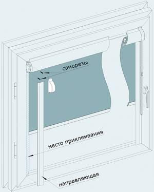 Схема монтажа рулонных жалюзи саморезами к штапику окна. кассетные рулонные шторы.
